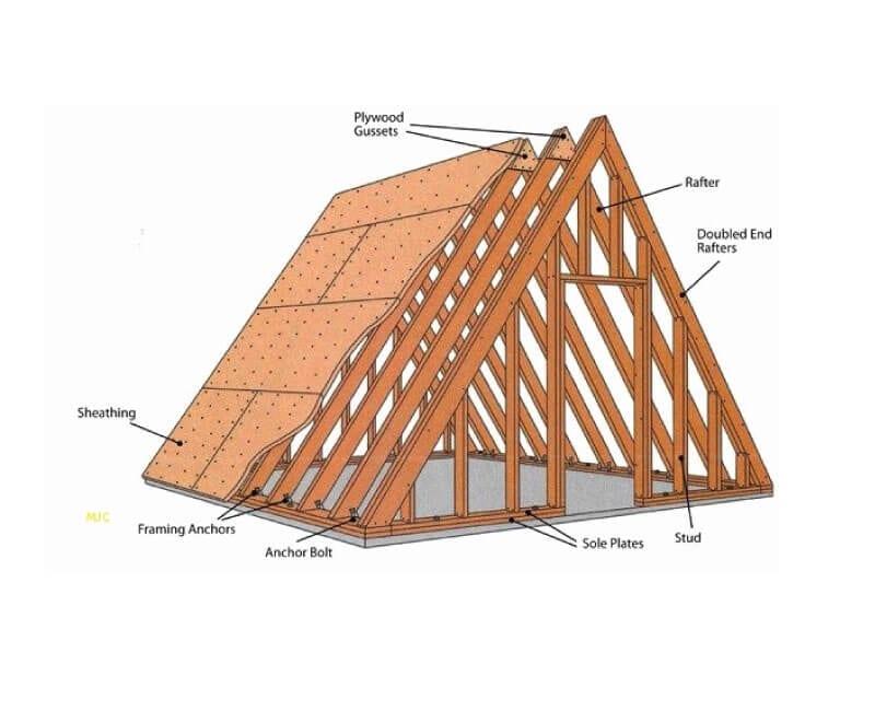 A-Frame-Roof-Sydney-West