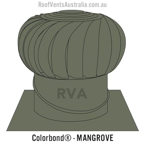 roof vent mangrove whirlybird sydney