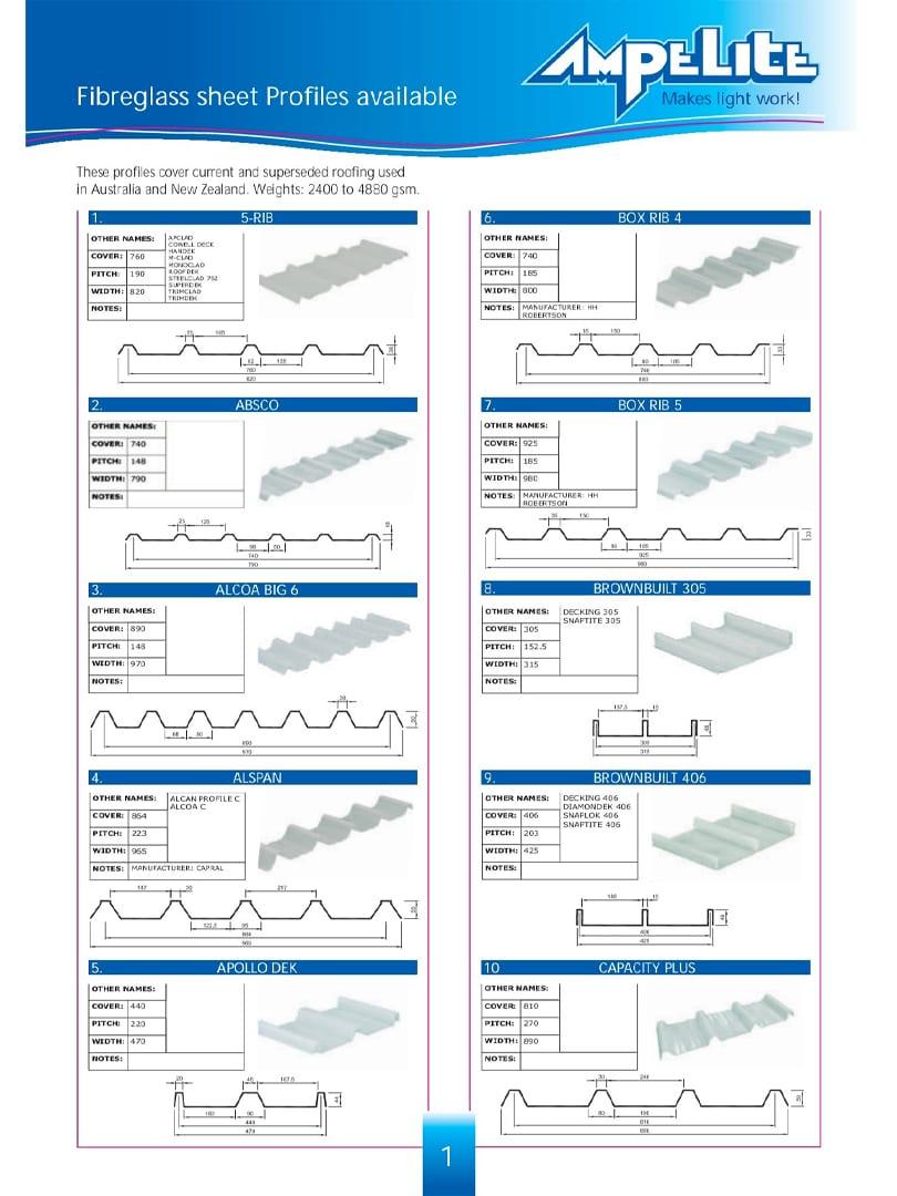 Ampelite profiles 1