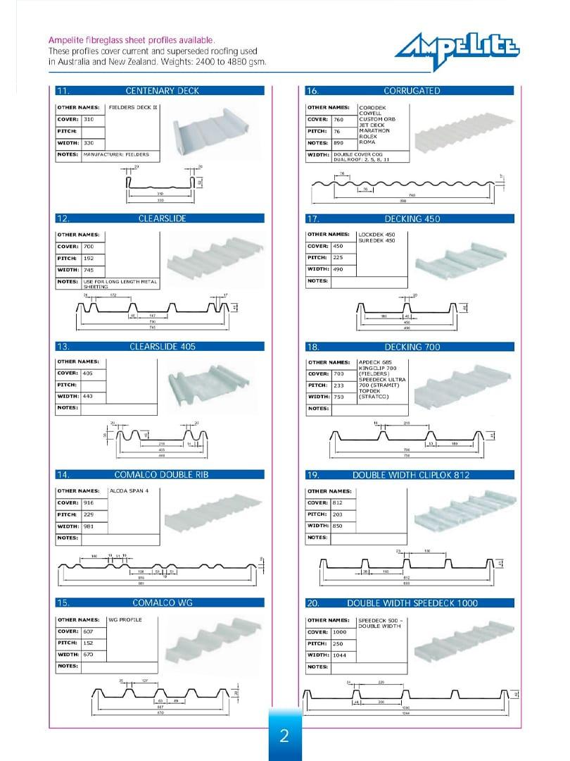 ampelite profiles 2