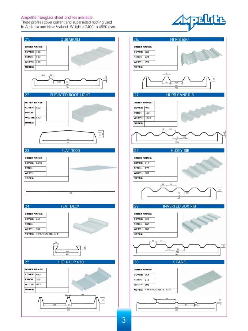 ampelite profiles 3
