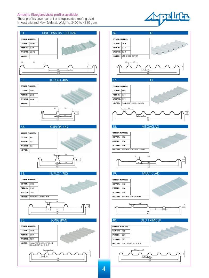 ampelite profiles 4