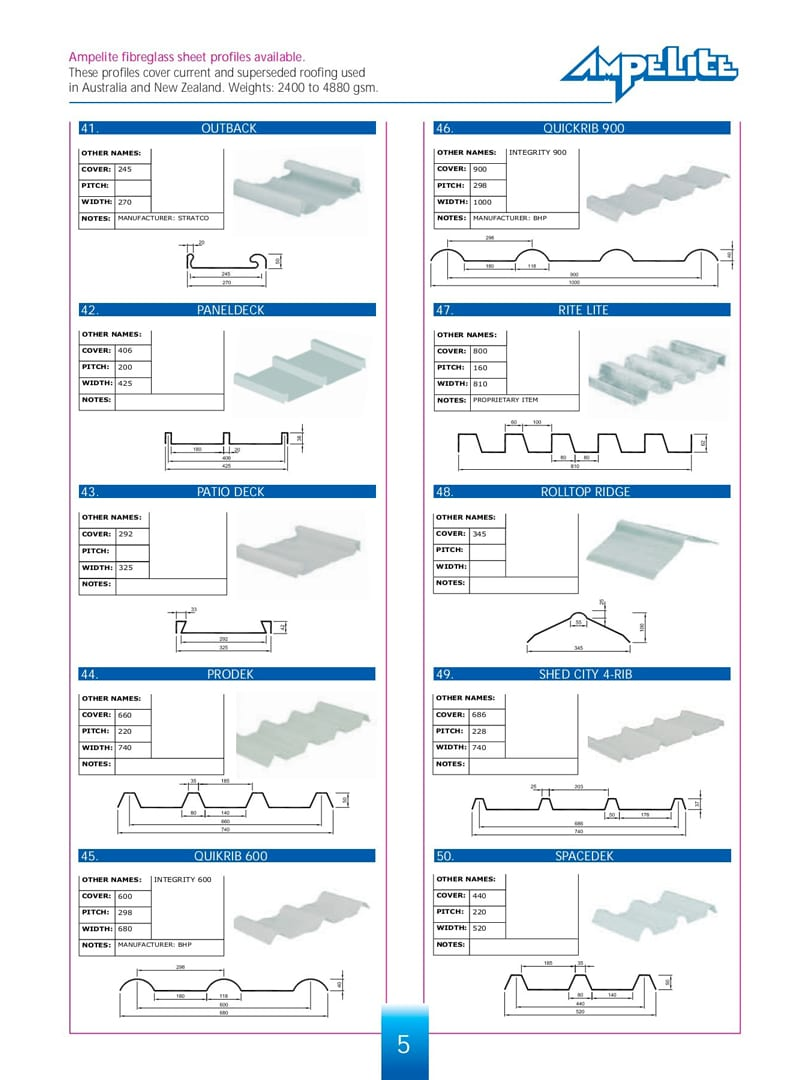 ampelite profiles 5