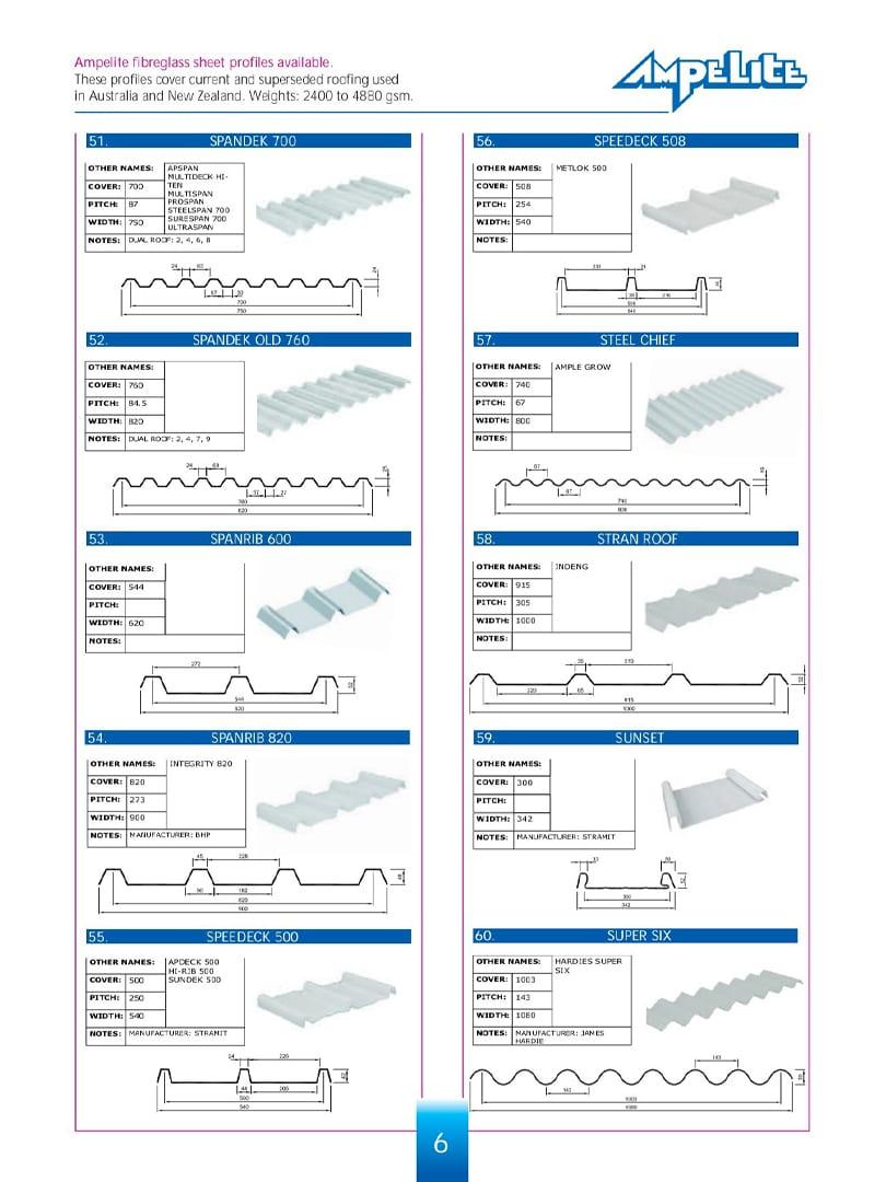 ampelite profiles 6