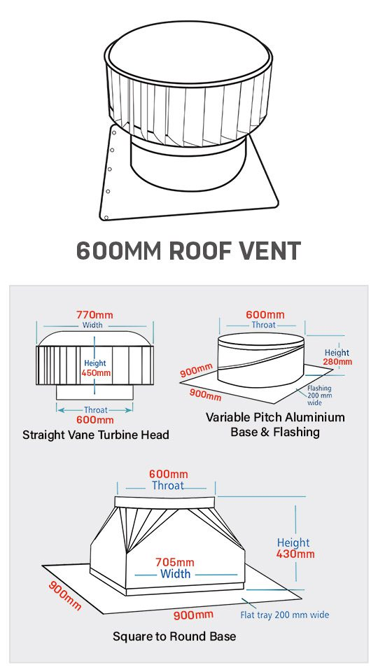 sv600mm-industrial-commercial-turbine-wind-powered-roof-vents-australia-v-b2