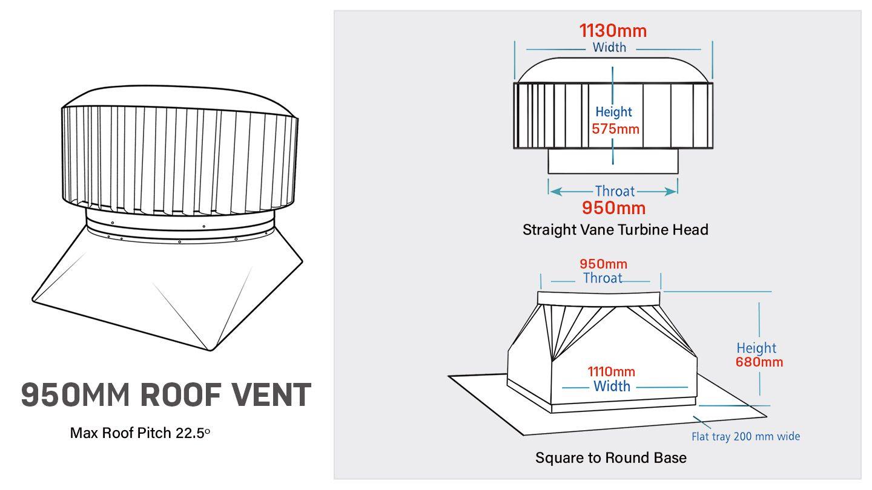 sv950mm-commercial-industrial-turbine-roof-vent-australia-950-5